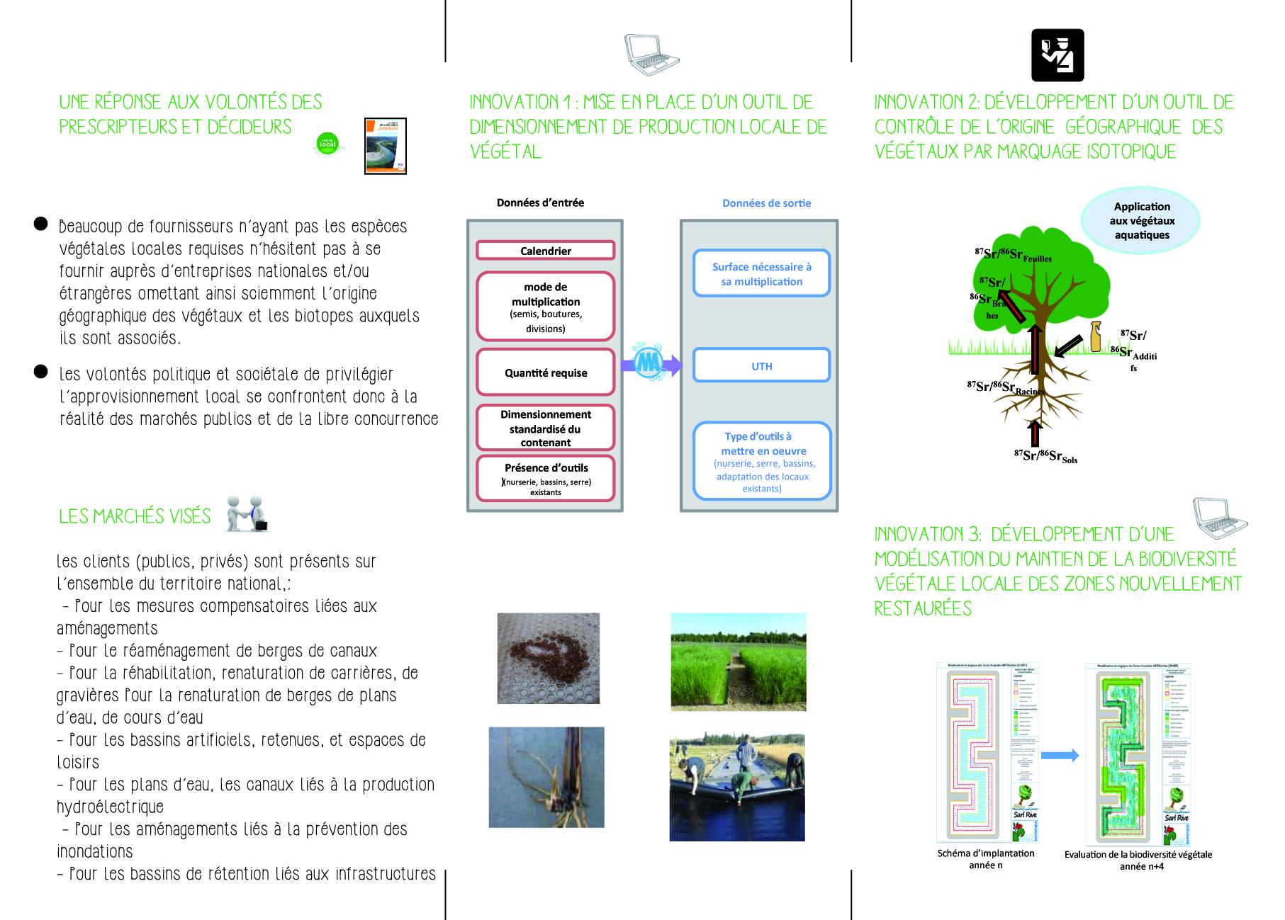 Plaquette de présentation du projet MABIOZH - 2